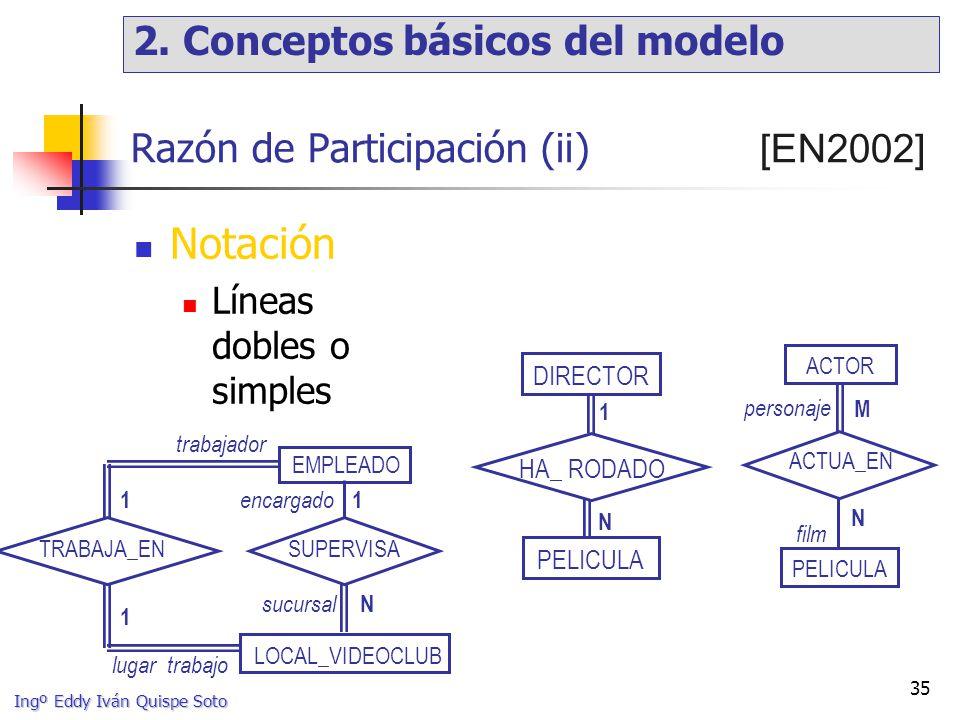 Razón de Participación (ii) [EN2002]